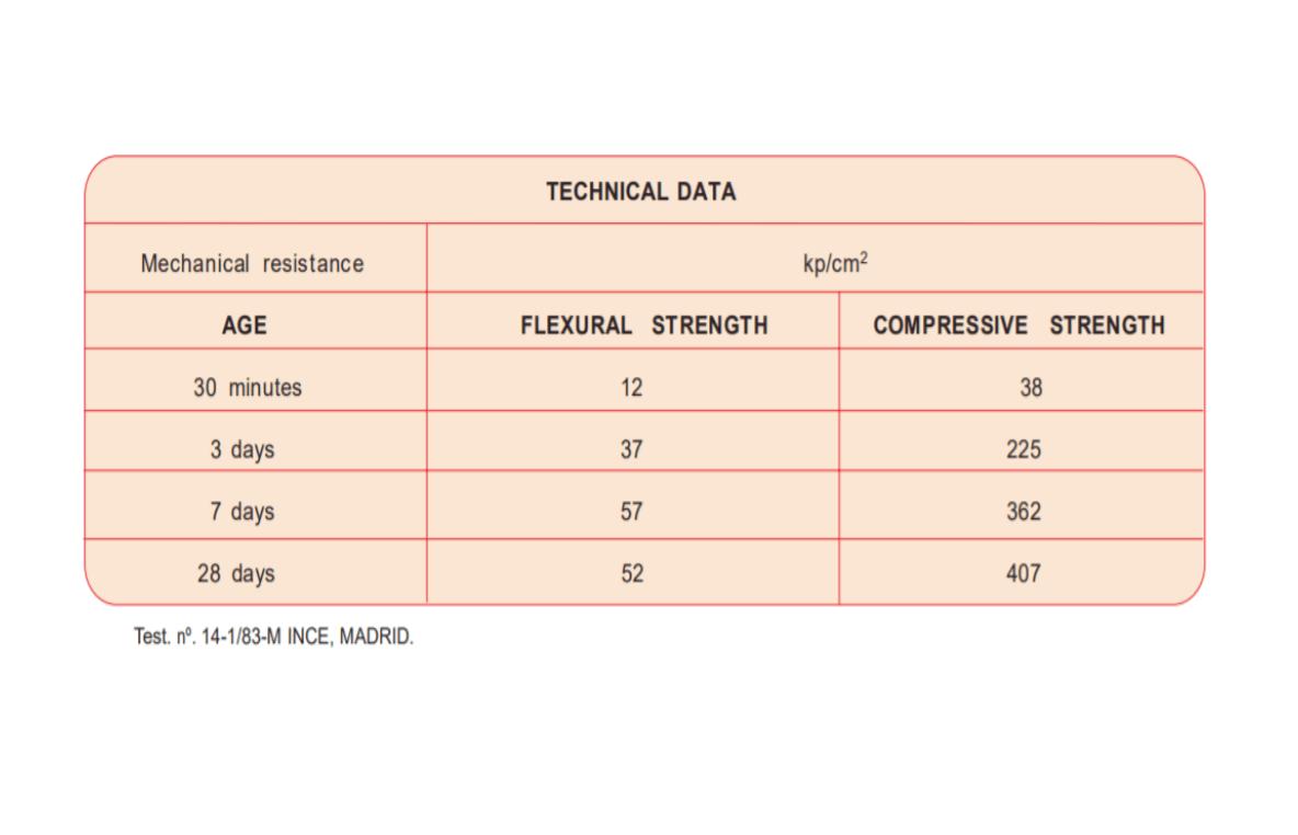 Drizoro Maxplug Data
